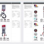 HPMM Lubrication Equipment Catalog