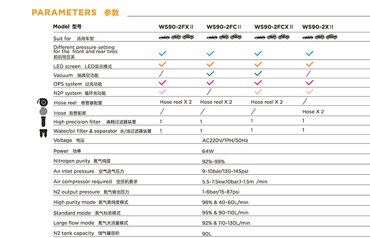 WS90-2FXⅡWS90-2FCⅡWS90-2FCXⅡWS90-2XⅡ Nitrogen Generation System Specification