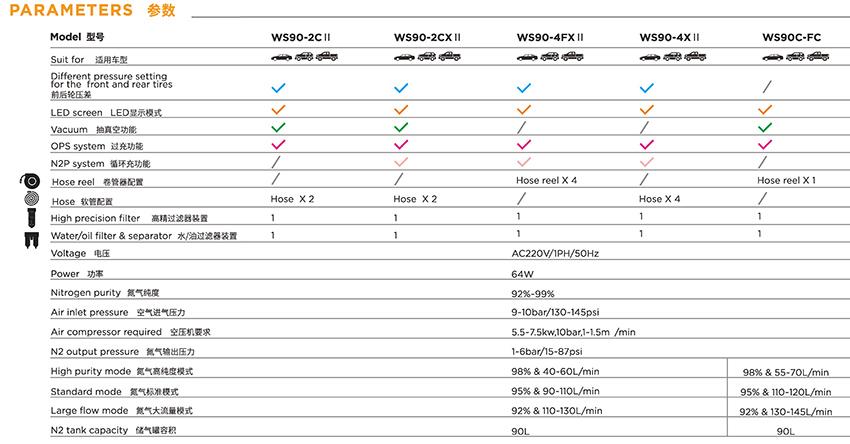 WS90-2CⅡWS90-2CXⅡWS90-4FCXⅡWS90-4XⅡWS90-FC Nitrogen Generation System