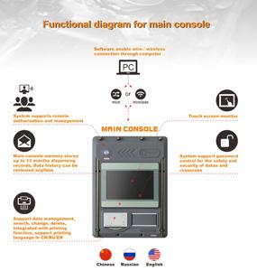 Oil-Dispensing-Control-System-1.jpg